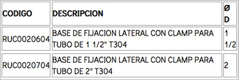 fijacion-lateral-para-tubo-2